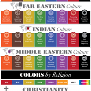 Color Perception by Culture