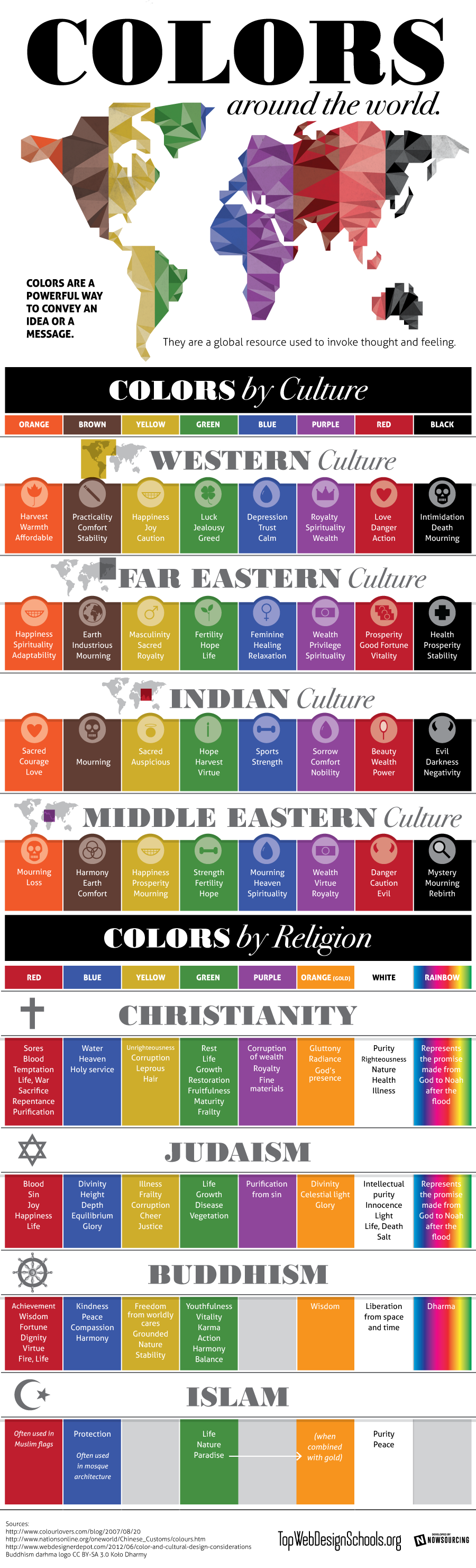 Color Perception by Culture-Infographic