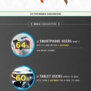 Cyber Monday 2013 Stats