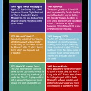 Tablet PC Evolution