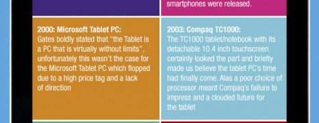 Tablet PC Evolution