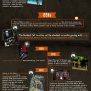 Zombie History Illustrated