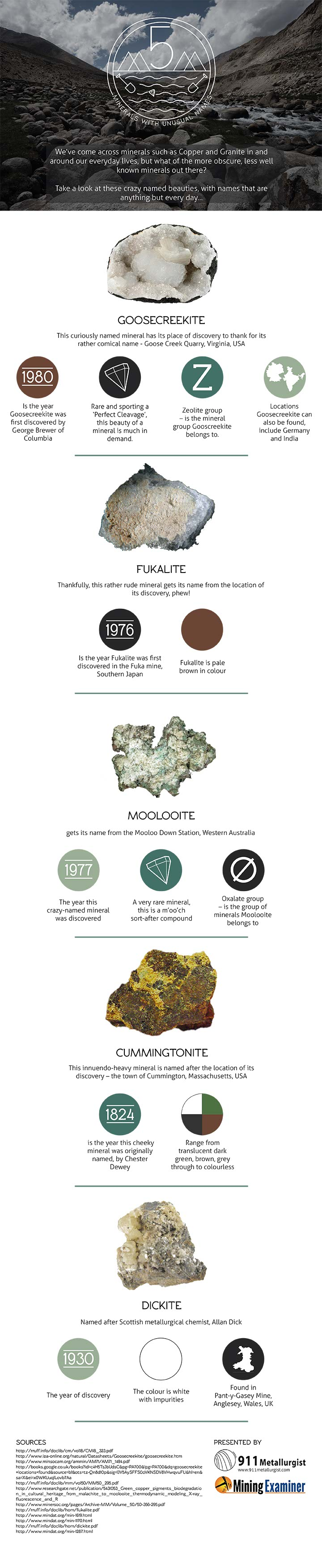 5 Unknown Minerals-Infographic