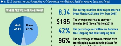 Happy Cyber Monday
