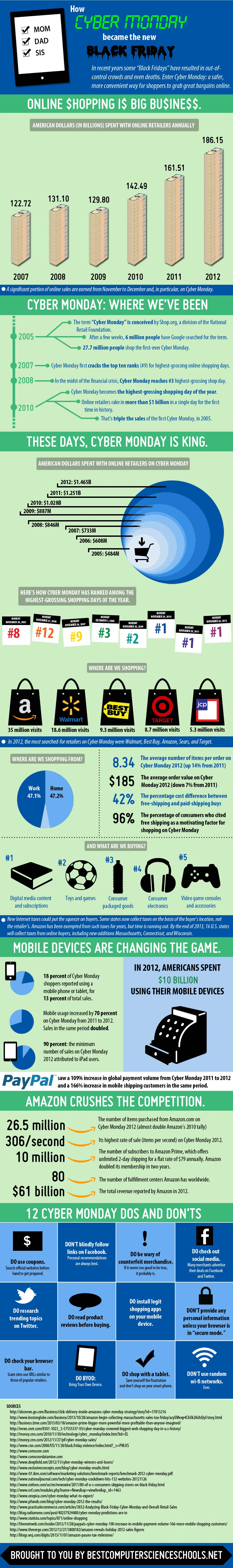 Happy Cyber Monday-Infographic