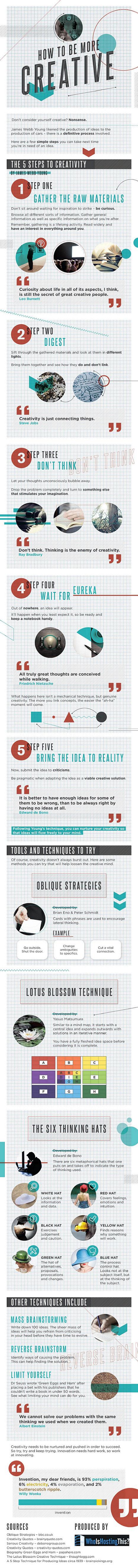 Boost Creativity-Infographic