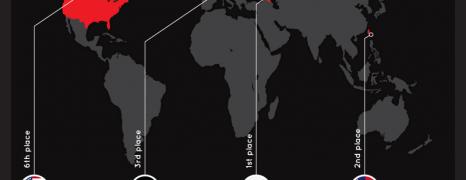 Cyber Crime Around the World