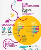 Digital Generation UK