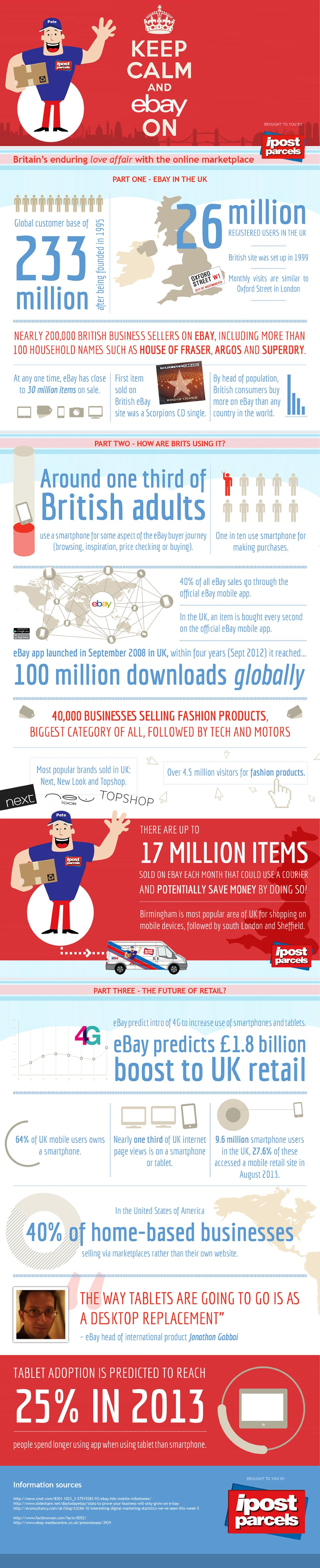 Britons Love eBay-Infographic