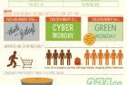 Cyber Monday for Business