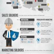 Sales vs Marketing