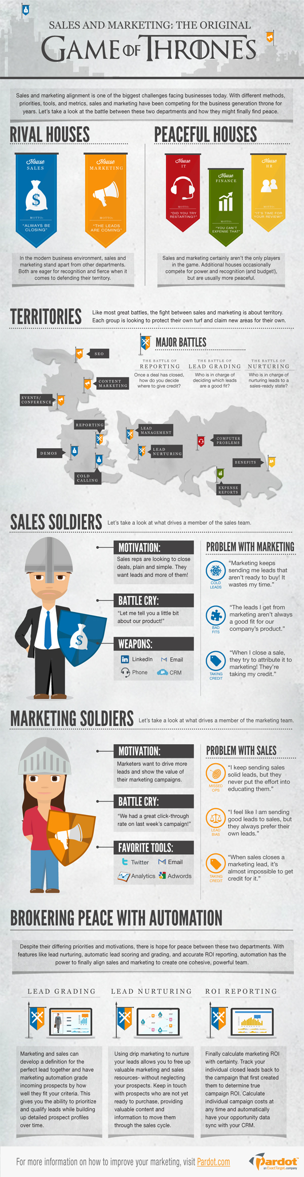 Sales vs Marketing-Infographic