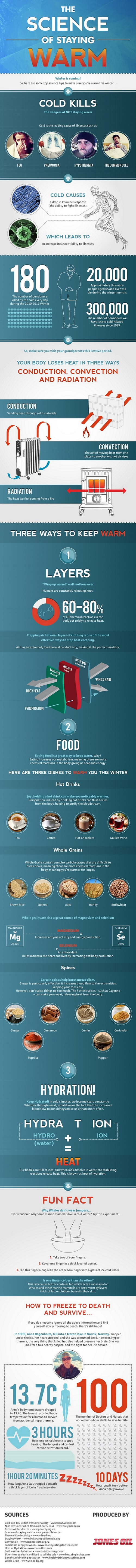 How to Stay Warm in Winter-Infographic