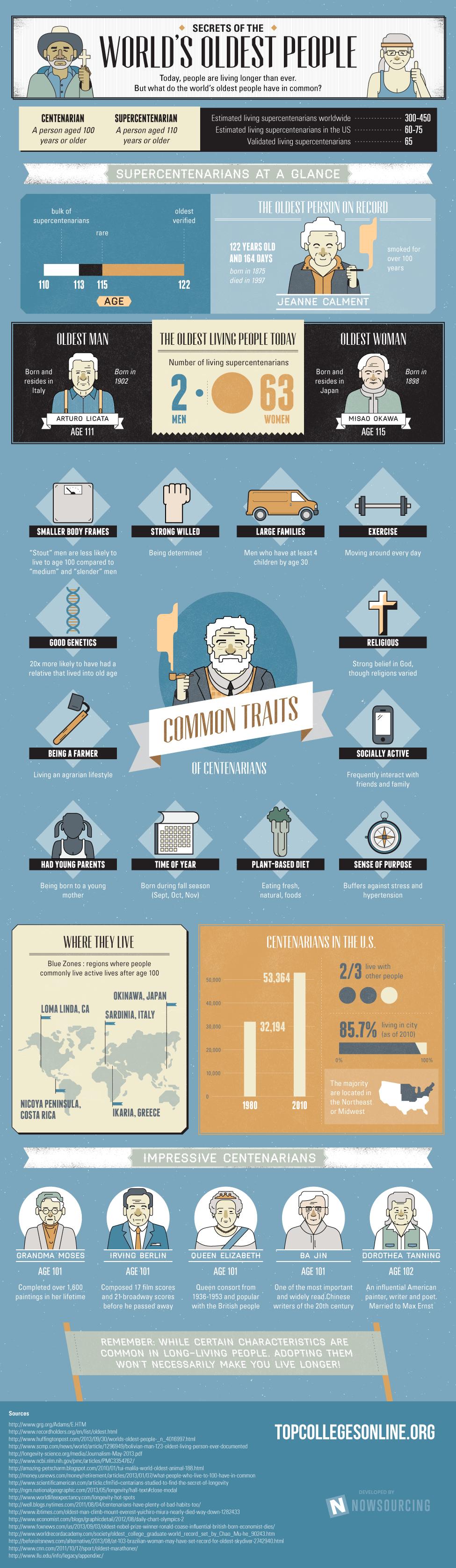 What Determines Longevity-Infographic