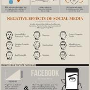 Social Media Promotes Narcissism
