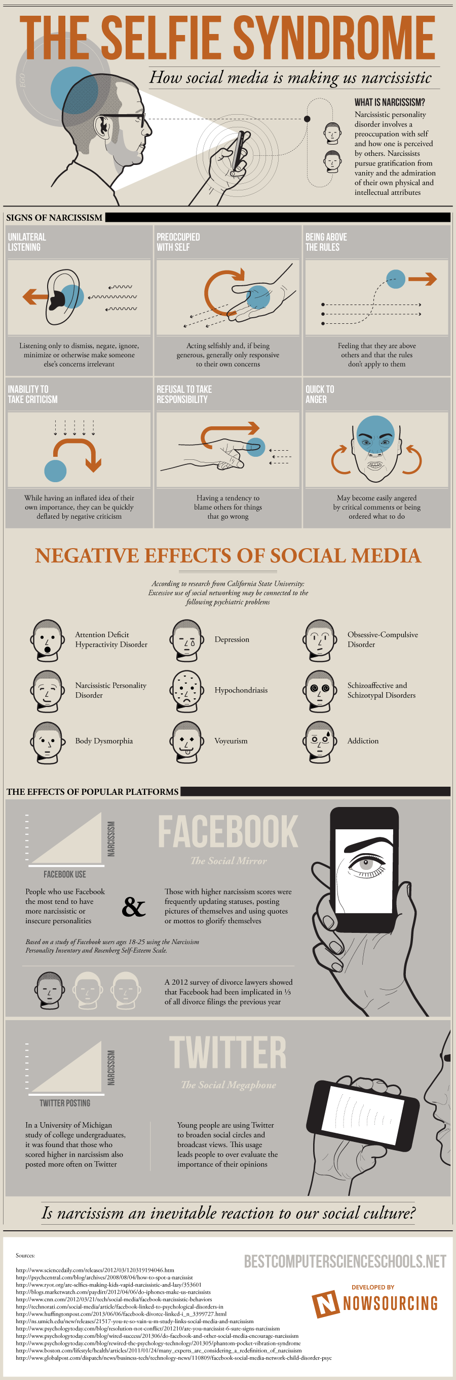 Social Media Promotes Narcissism-Infographic