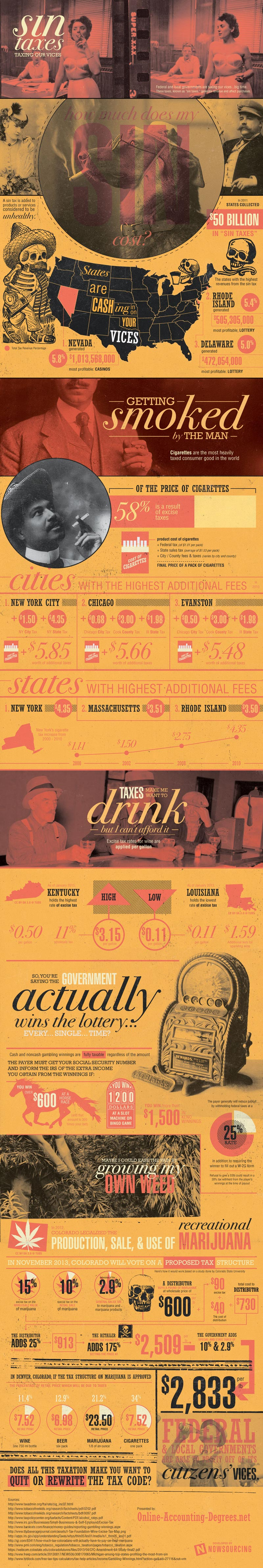 Taxes on Vices-Infographic