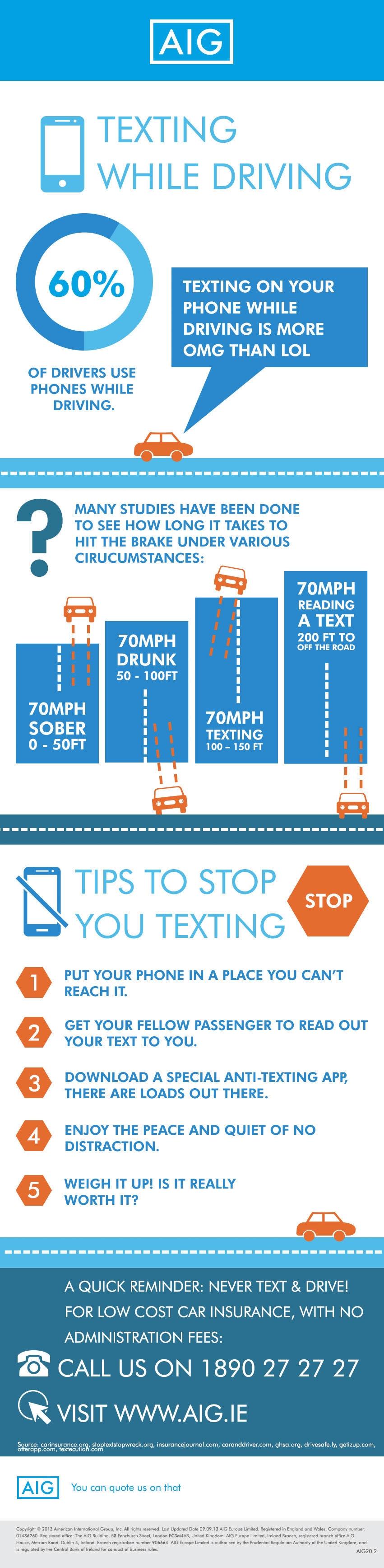 Driving and Texting Facts-Infographic