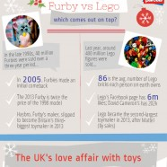 Top Toys UK 2013