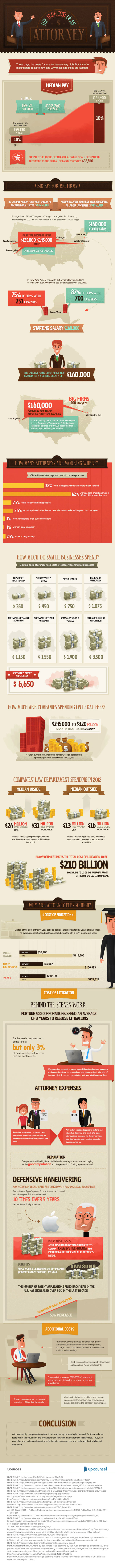 Business Attorney Cost-Infographic