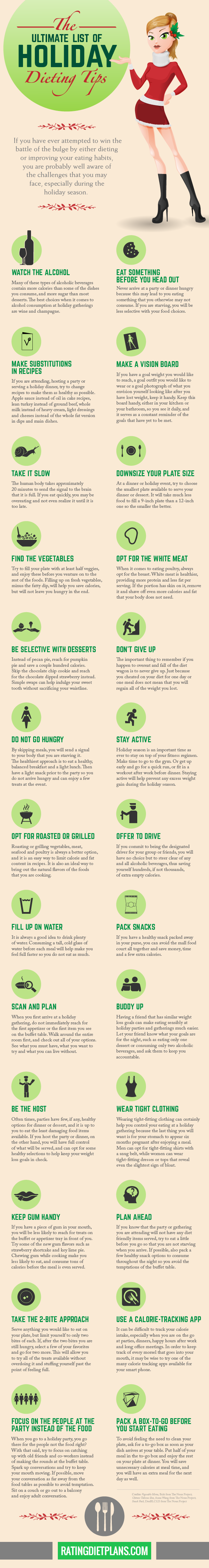 Diet Tips for Holidays-Infographic