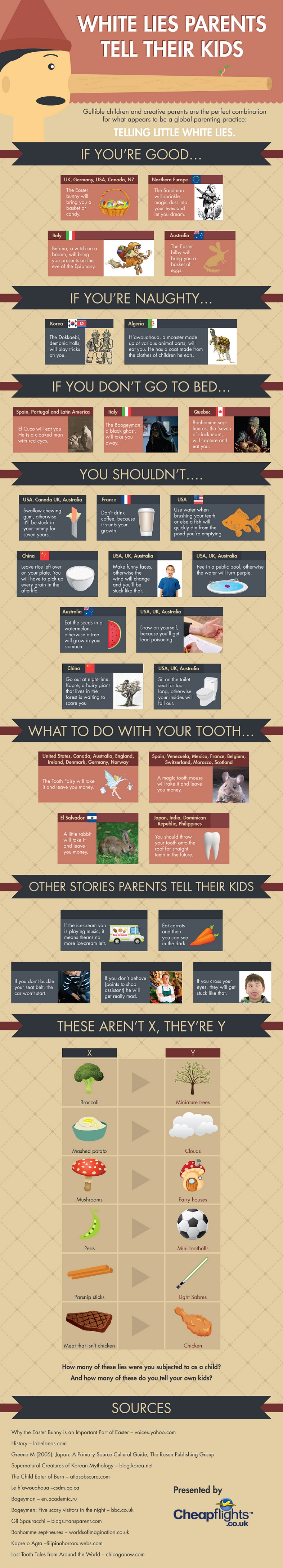 White Lies Parents Say-Infographic