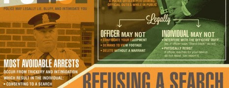 Citizens Rights vs Police