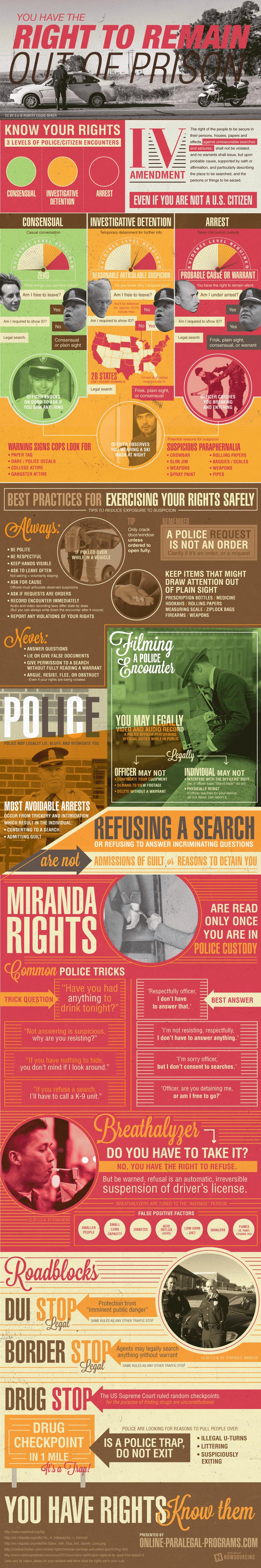 Citizens Rights vs Police-Infographic