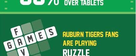 Florida State vs Auburn Fans