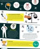 What Kills Entrepreneurship