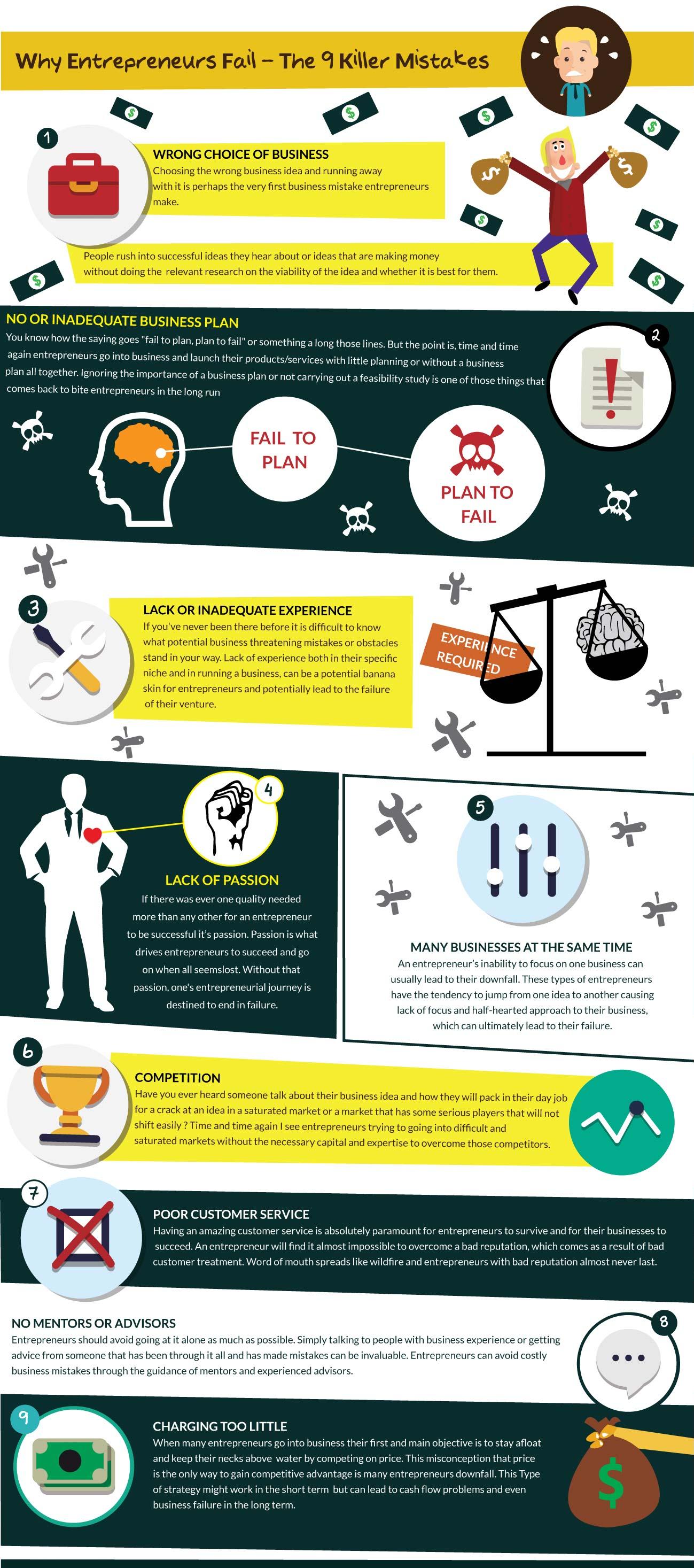What Kills Entrepreneurship-Infographic
