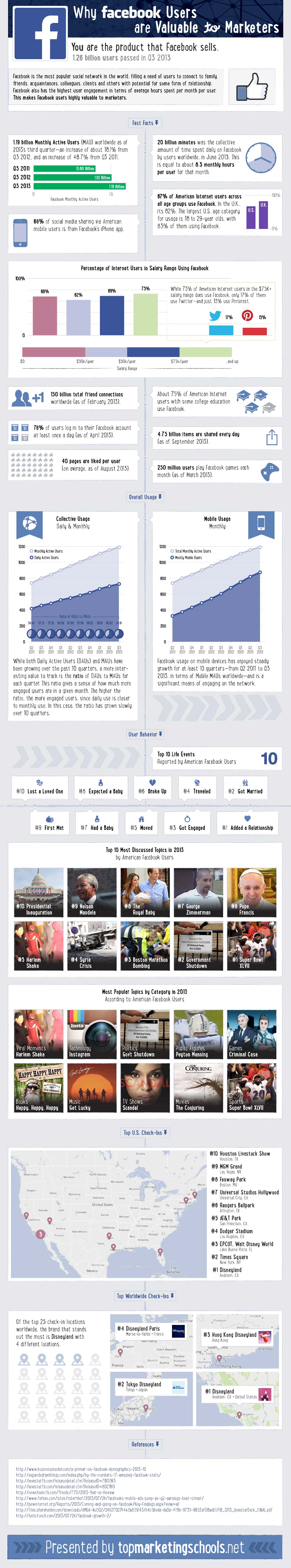 Why Marketers Love Facebook-Infographic
