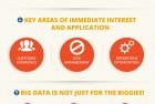 Big Data in 2014