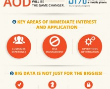 Big Data in 2014