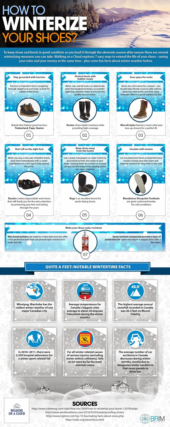 Winter Proof Shoes-Infographic