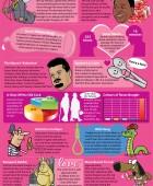 Valentine Day Confidential
